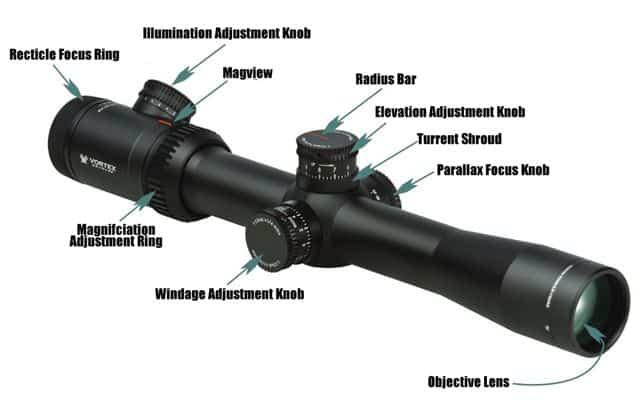 Rifle scope parts